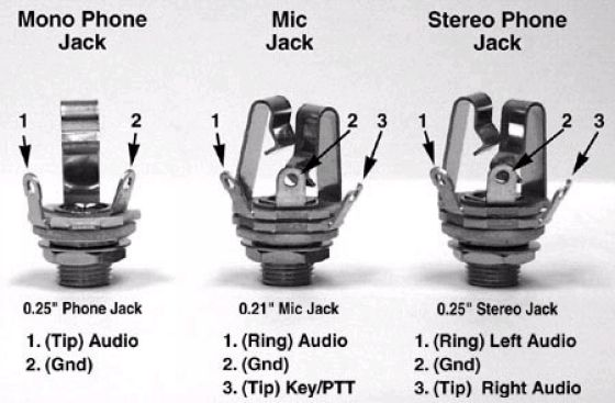 Index besides Schematic Diagram Of Phone Jack together with Wiring 1 4 Audio Jack moreover Faq additionally Phone Headset For Iphone And Android. on telephone headset wiring diagram